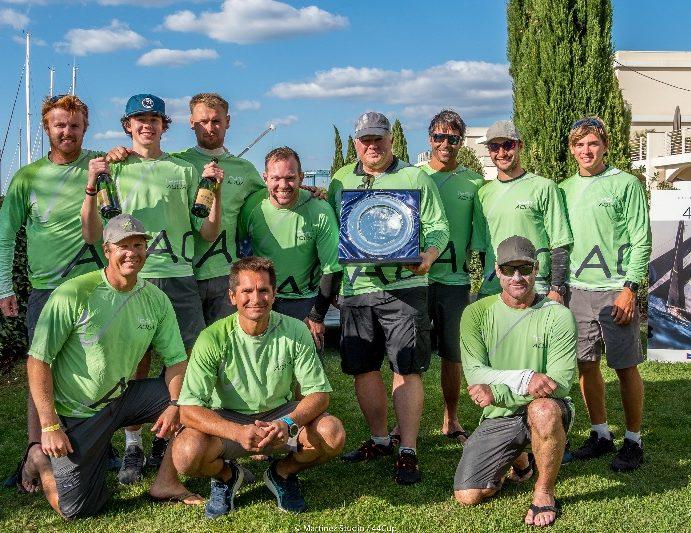 RC44 World Championship, Team Aqua wins in Scarlino