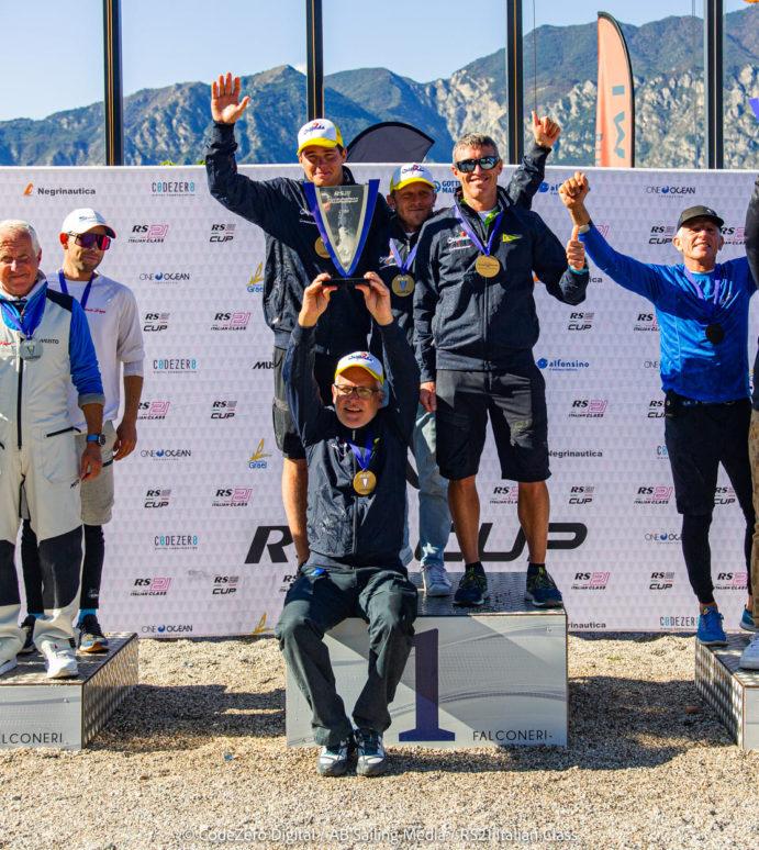 RS21 European Championship, il titolo è di Caipirinha